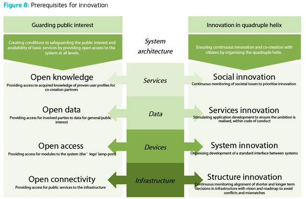 innovation3